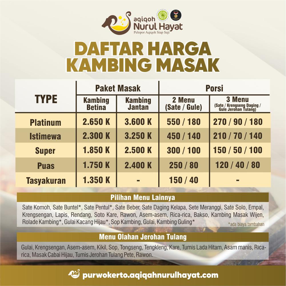 Jasa Aqiqah Purwokerto Nurul Hayat. Melayani Paket Aqiqah di Purwokerto dan sekitarnya. Berikut Daftar Harga Paket Kambing Masak.